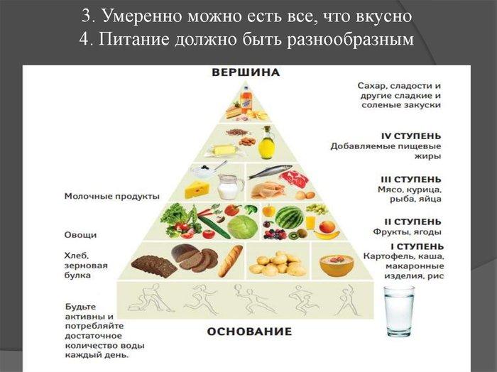 Схема Питания Для Здорового Похудения. Как похудеть на правильном питании - принципы и рацион, разрешенные продукты