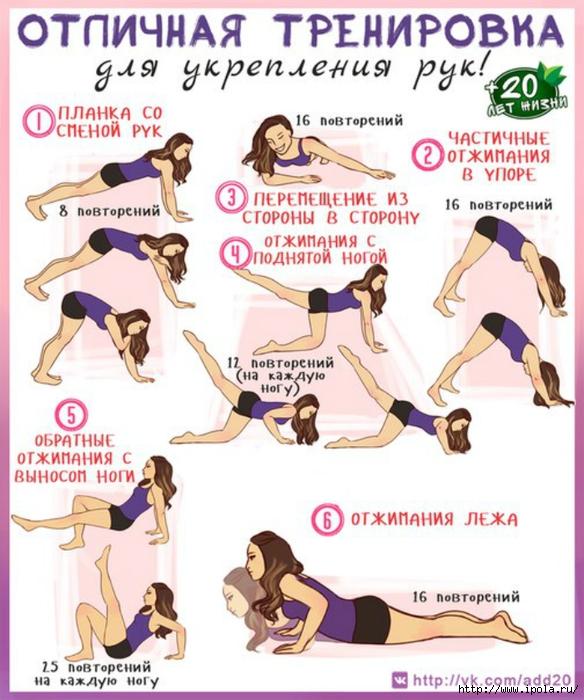 Похудение Упражнение Для Рук. Упражнения для похудения рук для девушек в домашних условиях