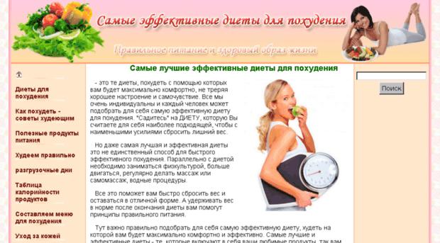 Лучшие эффективные и полезные диеты для похудения