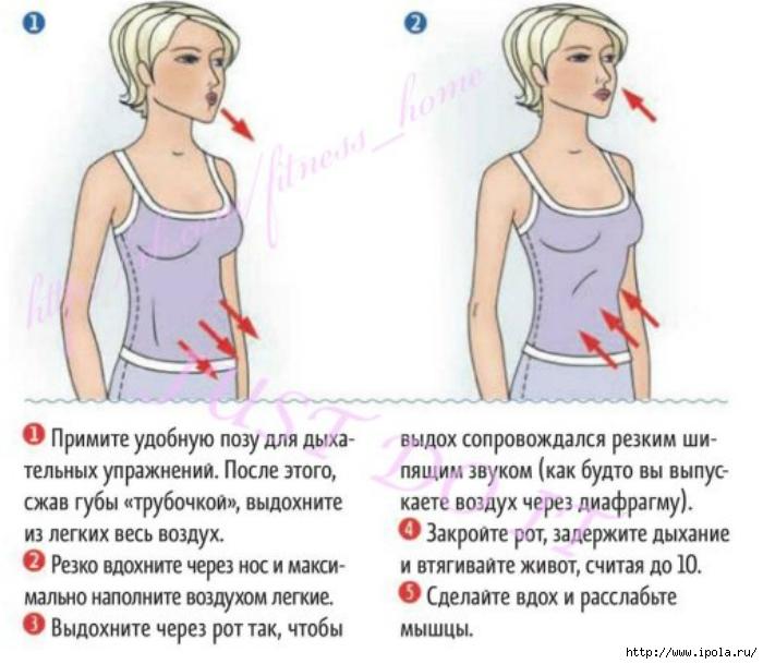 Техника Диафрагмального Дыхания Для Похудения. Дыхательная гимнастика для похудения: упражнения и отзывы