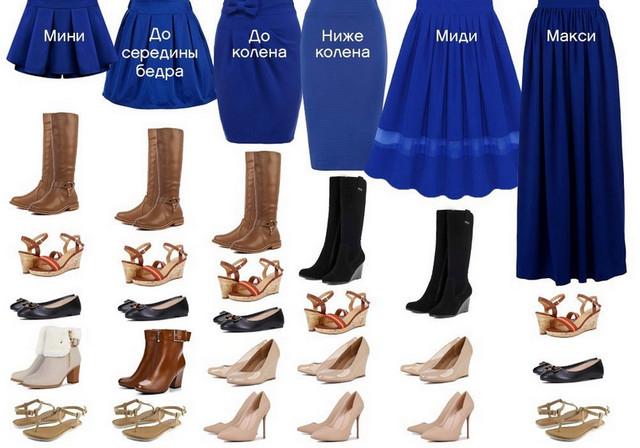 e415ab91838 Основные правила выбора обуви под юбки разной длины. Обсуждение на ...