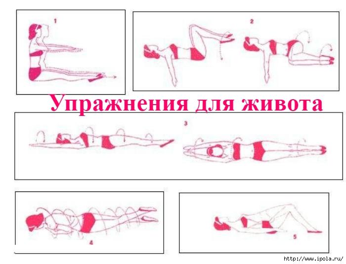 Упражнения Для Похудения Живота И Талии. Самые эффективные упражнения для похудения живота и боков для женщин