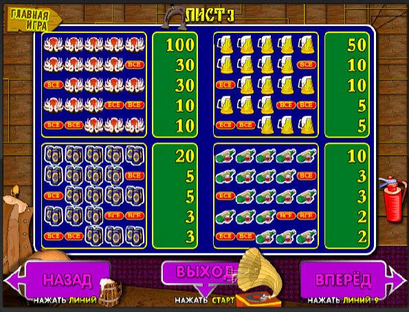 Интернет казино игровые автоматы