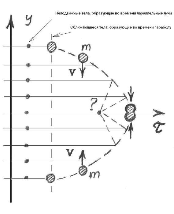 Литры спермы по телу 2