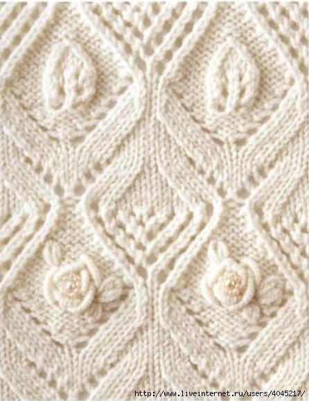 узоры и схемы вязания спицами самое интересное в блогах