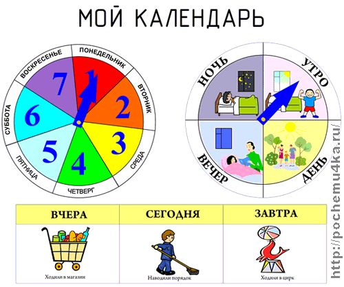 c07f0fa8a169d45aff89538194b6e6e1--learn-russian-russian-language (500x418, 189Kb)
