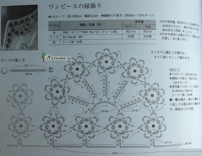 Крючком. Ажурная обвязка края горловины (4) (700x542, 385Kb)