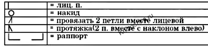 6018114_Ajyrnaya_letnyaya_koftochka3 (700x160, 65Kb)