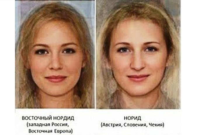 Славянская внешность: какая она на самом деле?