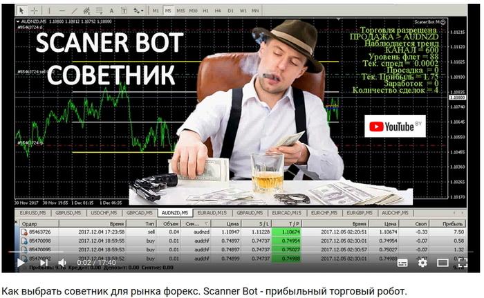Советник олигарх форекс принципа работа биткоина