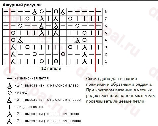 6018114_Letnii_ajyrnii_top2 (532x425, 191Kb)