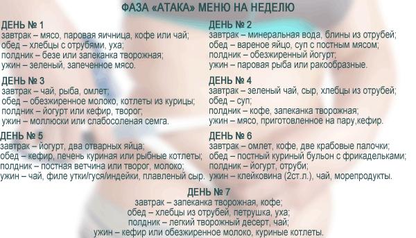 Белковая диета википедия