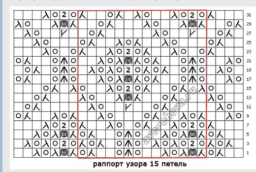 6018114_Pylover_ajyrnimi_rombami_cx_romb2 (520x349, 40Kb)