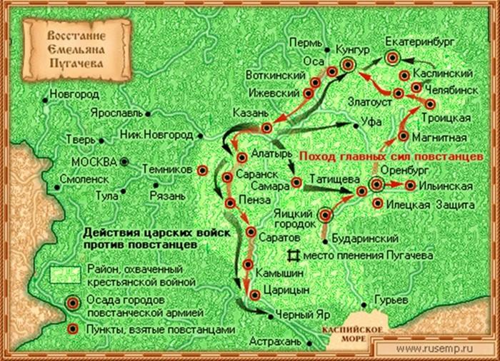 Главные загадки восстания Пугачева