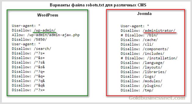 Как узнать CMS сайта самому: онлайн сервисы и плагины для определения