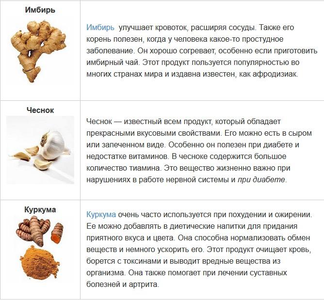 Сахар 16 Что Делать Диета. Как правильно и быстро сбить высокий уровень сахара в крови?