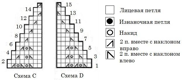 6226115_vyazanie_vyazaniespicami_vyazaniedlyajenschin_letniipulover_puloverspicami_ajurniipuloverspicami_shemauzora_opisanievyazaniya_3 (623x276, 56Kb)