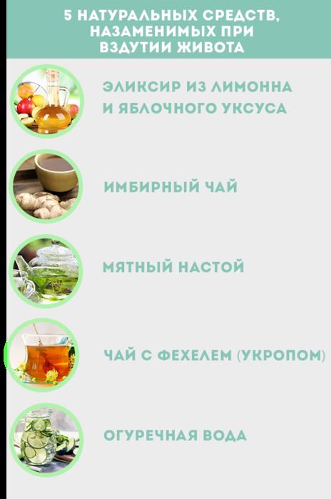 примерная диета при вздутии кишечника