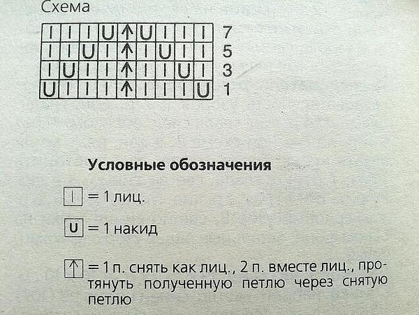 6018114_Top_iz_lentochnoi_pryaji_3 (600x452, 442Kb)