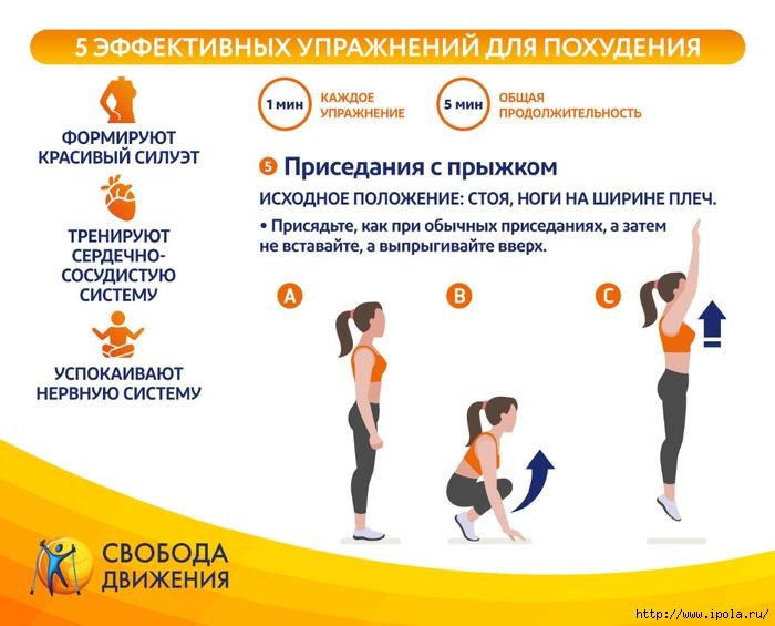 Упражнения Для Похудения Начальная Стадия. Упражнения для быстрого похудения в домашних условиях