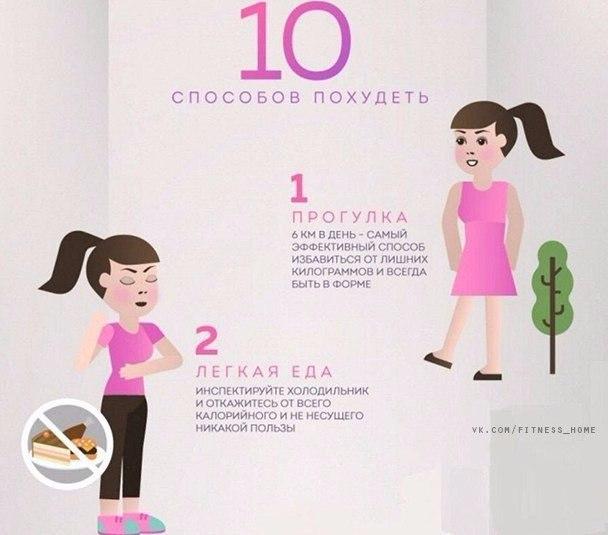 Легкий Способ Похудения В Домашних Условиях. Реально эффективные способы похудения для женщин в домашних условиях