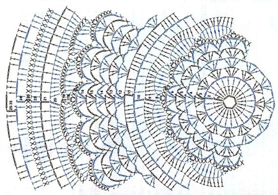 схема вязания крючком пасхальной салфетки
