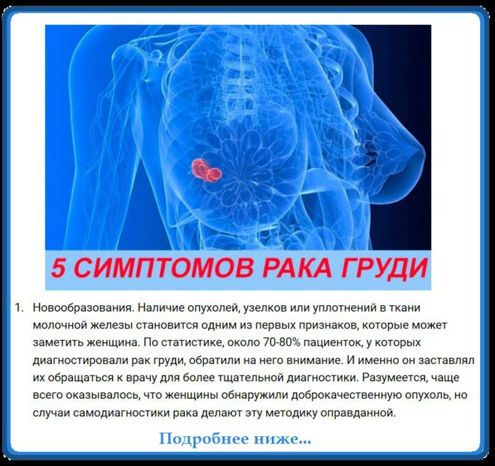 Первые симптомы рака грудной железы у женщин