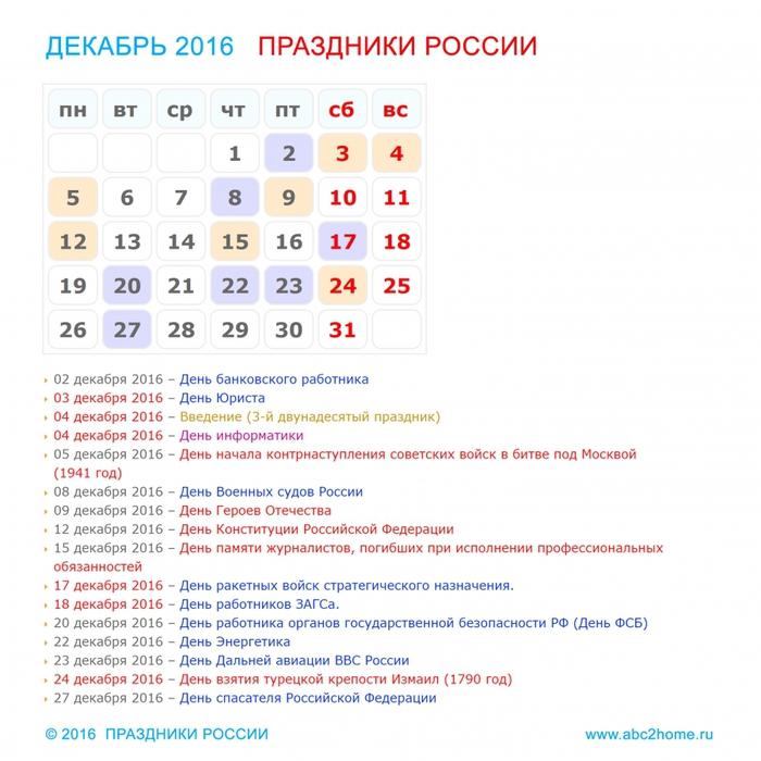 Все праздники в декабре по россии