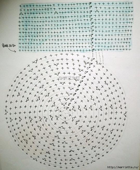 Детская сумочка «Мухомор» крючком (6) (539x656, 320Kb)