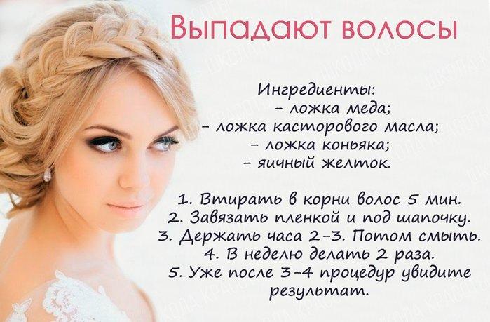 Маска от выпадения волос. Обсуждение на LiveInternet - Российский ...