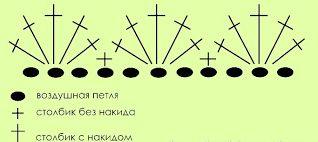 схема обвязки панциря (318x142, 11Kb)