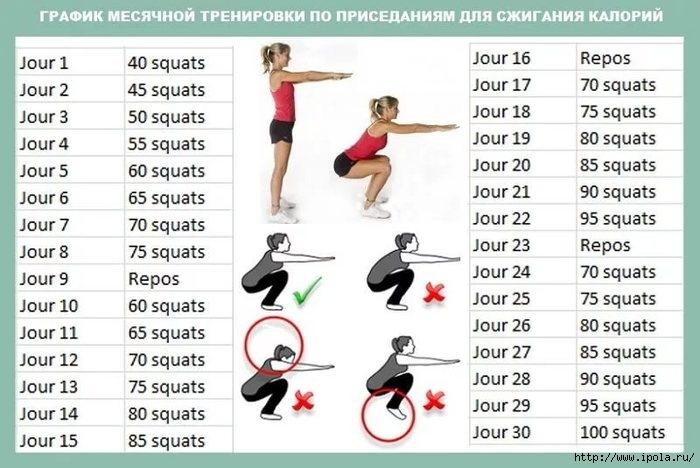 Таблица Нагрузок Для Похудения. Список лучших упражнений для похудения в домашних условиях для женщин