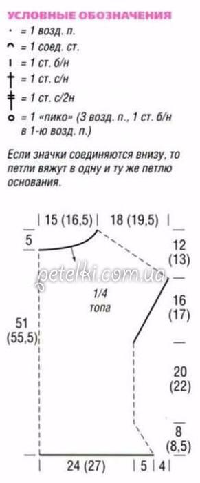 1468939300_14- (291x700, 96Kb)