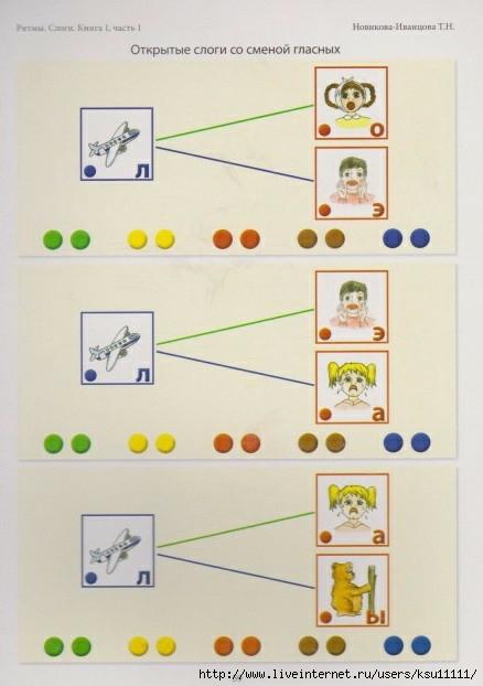 Развивающие игры и игрушки, методики развития, книги