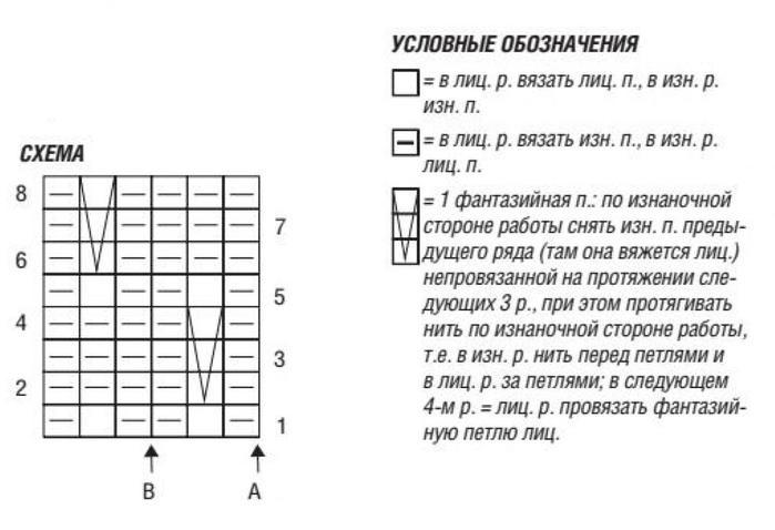 6226115_klassicheskiypuloverzastezhkoyspineschemevyazaniespicamidlyazhenshchinkoftyspicami (700x478, 43Kb)