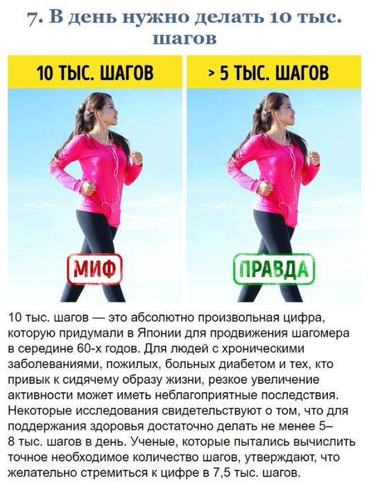 Сколько Часов Надо Ходить Чтобы Похудеть. Сколько нужно ходить в день чтобы похудеть — рассчитываем километры
