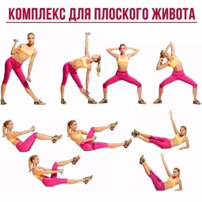 Быстро Похудеть Упражнения.