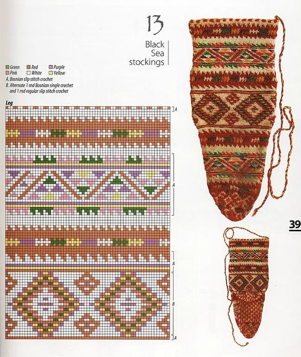 вязание джурабов крючком утепляем ноги модными вещами обсуждение