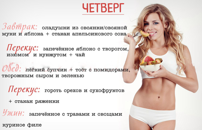 Примерное меню чтобы похудеть от диетолога