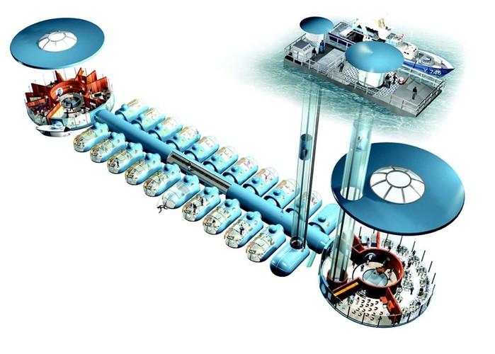 6 лучших удивительных подводных отелей