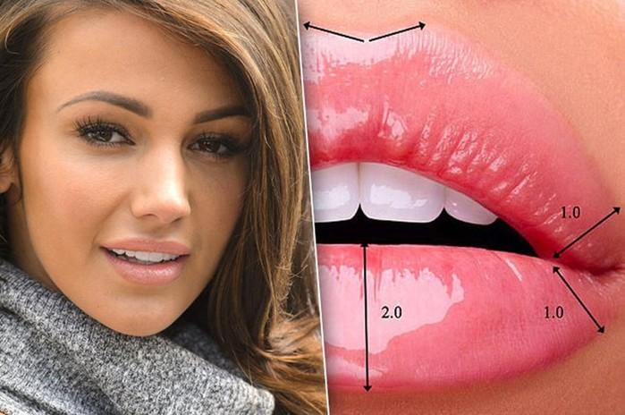 Самые сексуальные губы: ученые рассчитали форму иобъем