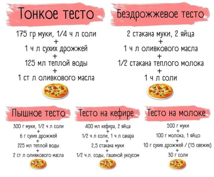 экспресс диета на 3 бродилки