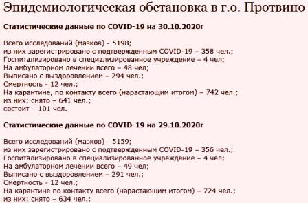 pro30oct20 (448x295, 120Kb)