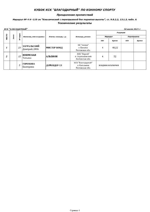 техрезы Кубок КСК Благодарный (1)_page-0008 (494x700, 48Kb)