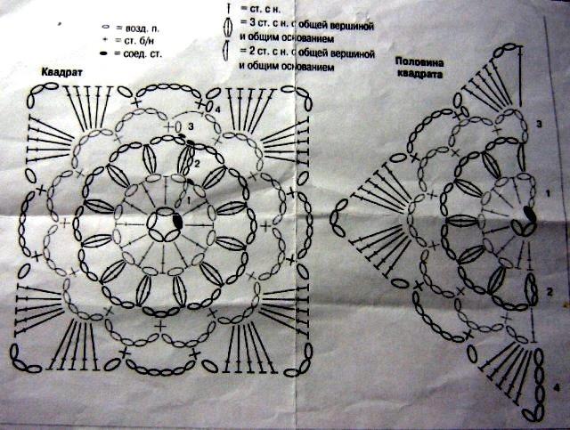 vyazanie kryuchkom 1 Вязание крючком: Квадратные мотивы.