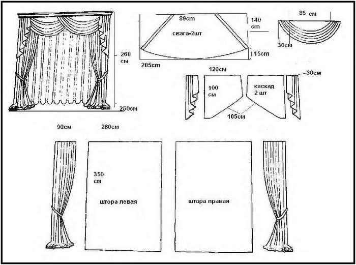 Бесплатные выкройки для штор и ламбрекенов.