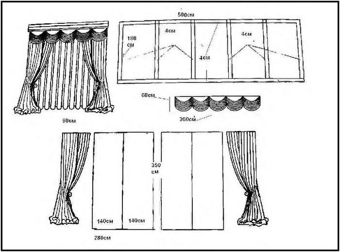 Шторы, ламбрекены, выкройки штор, выкройки ламбрекен, пошив штор.