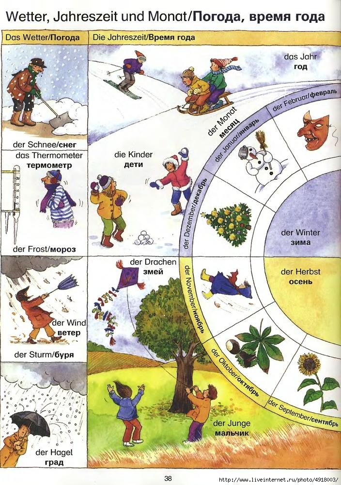 Картинки по теме времена года на немецком языке