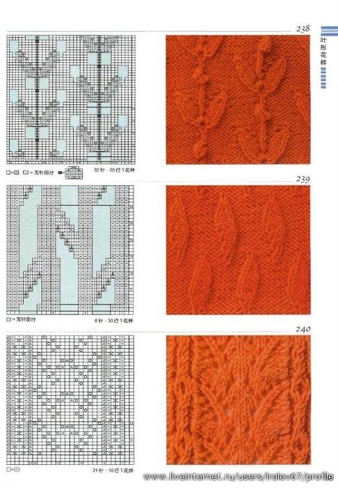 Современные модели вязанных полуверов из ангорки и схемы вязания.