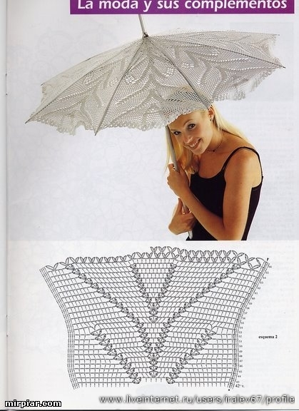 вязаные зонтики дневник группы вяжем по описанию группы
